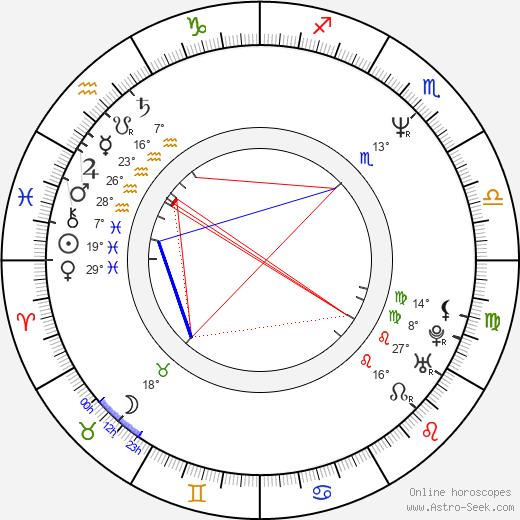 Andre Waters birth chart, biography, wikipedia 2020, 2021