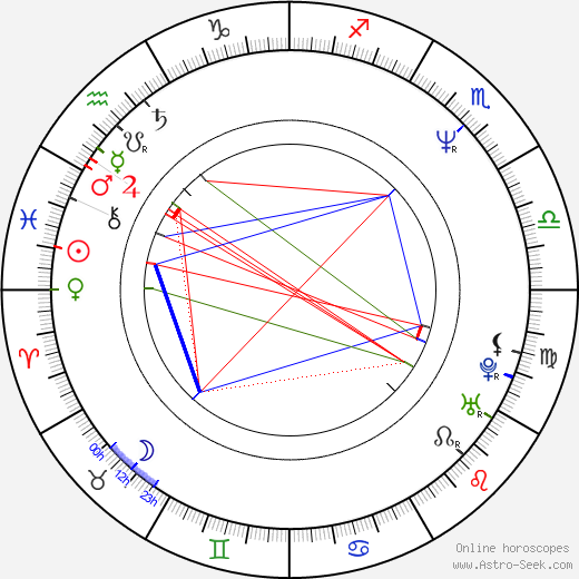Andre Waters birth chart, Andre Waters astro natal horoscope, astrology