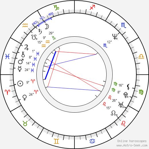 Antonia Franceschi birth chart, biography, wikipedia 2019, 2020