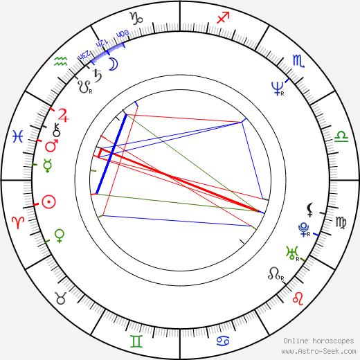 Antonia Franceschi день рождения гороскоп, Antonia Franceschi Натальная карта онлайн