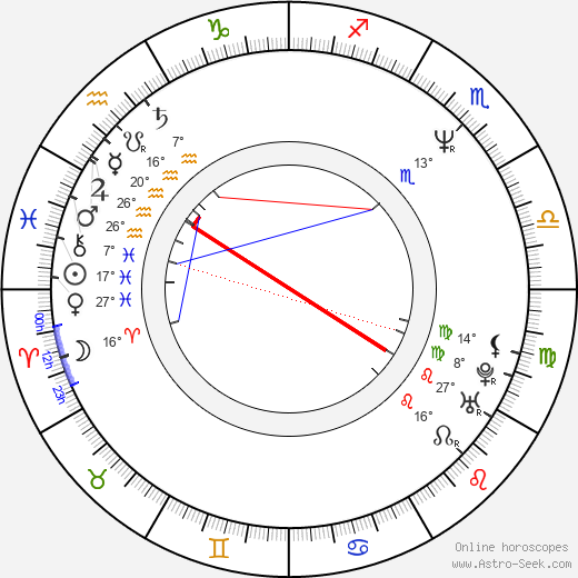 Cecilia Yip birth chart, biography, wikipedia 2019, 2020