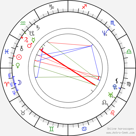 Cecilia Yip astro natal birth chart, Cecilia Yip horoscope, astrology