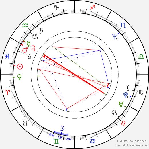 Darryl Strawberry день рождения гороскоп, Darryl Strawberry Натальная карта онлайн