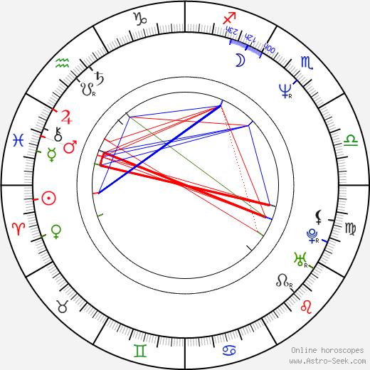 Eric Allan Kramer astro natal birth chart, Eric Allan Kramer horoscope, astrology