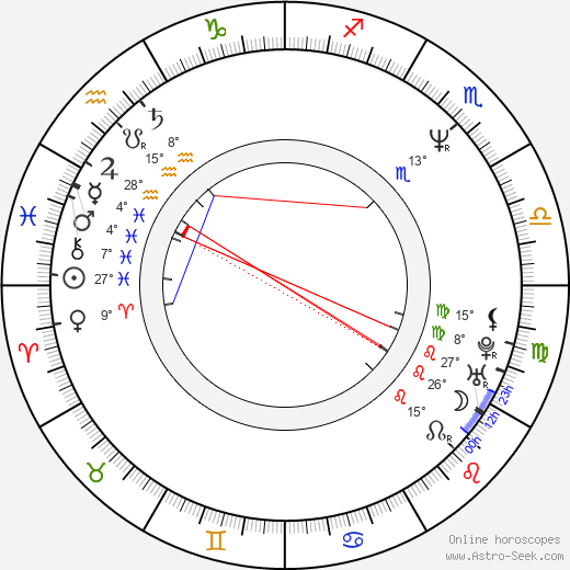 Etsushi Toyokawa birth chart, biography, wikipedia 2019, 2020