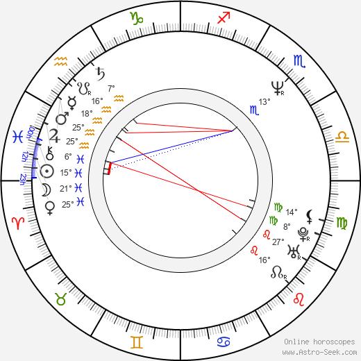 Frank Navetta birth chart, biography, wikipedia 2020, 2021
