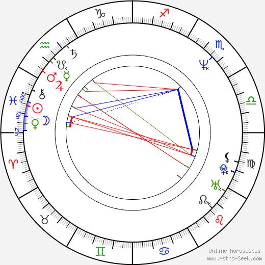 Frank Navetta birth chart, Frank Navetta astro natal horoscope, astrology