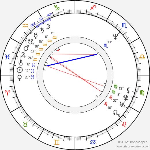 Herschel Walker birth chart, biography, wikipedia 2020, 2021