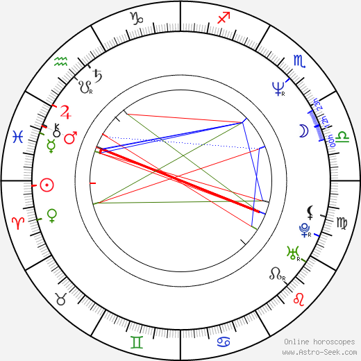 Hirojuki Jamaga astro natal birth chart, Hirojuki Jamaga horoscope, astrology