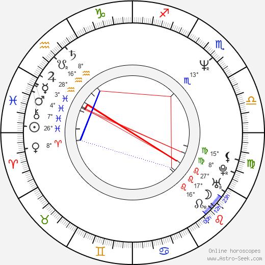 Janet Gardner birth chart, biography, wikipedia 2020, 2021