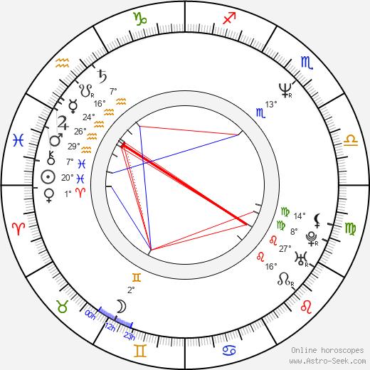 Jeffrey Nordling birth chart, biography, wikipedia 2018, 2019