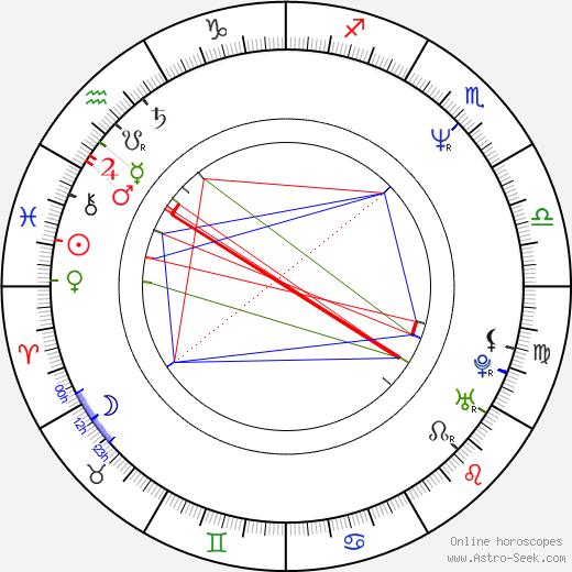 Jeffrey Wetzel birth chart, Jeffrey Wetzel astro natal horoscope, astrology