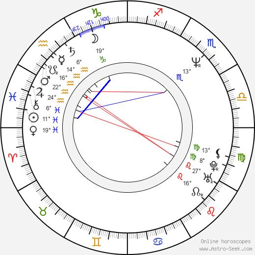 Jennifer Delora birth chart, biography, wikipedia 2019, 2020