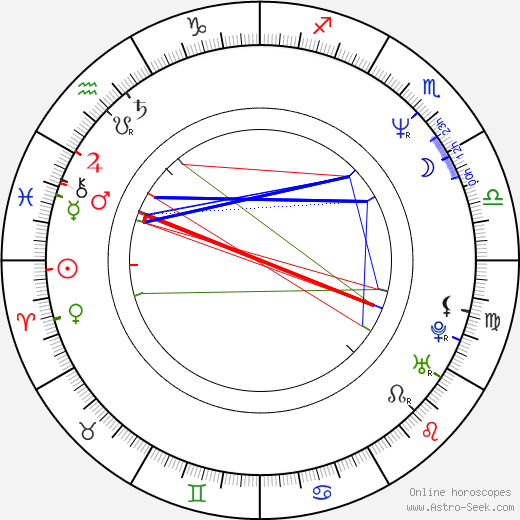 Jenny Wright astro natal birth chart, Jenny Wright horoscope, astrology
