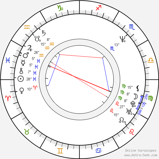 Johan Gry birth chart, biography, wikipedia 2018, 2019