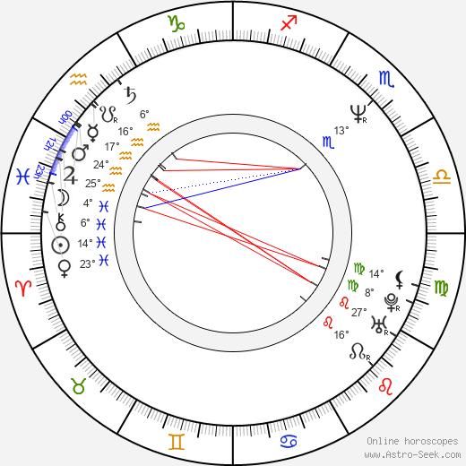 Jonathan Penner birth chart, biography, wikipedia 2019, 2020