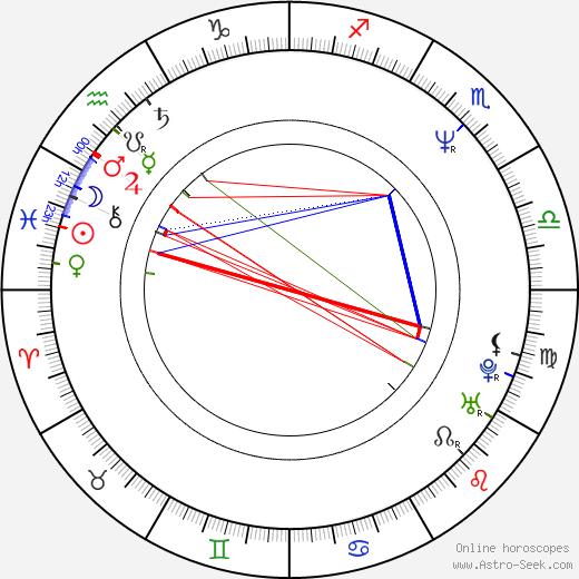 Jonathan Penner birth chart, Jonathan Penner astro natal horoscope, astrology