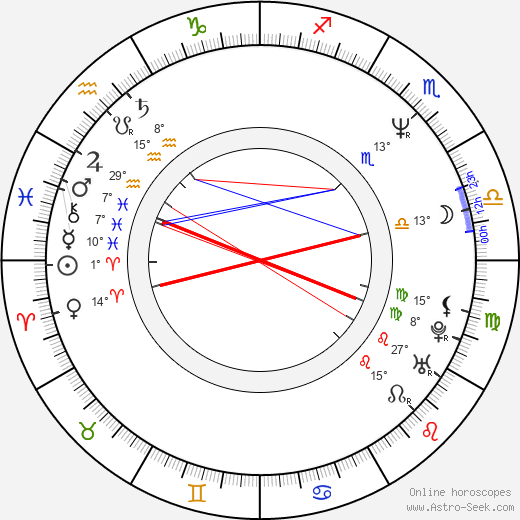 Katarzyna Figura birth chart, biography, wikipedia 2019, 2020