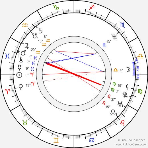 Kathryn Greenwood birth chart, biography, wikipedia 2020, 2021