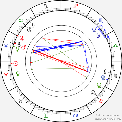Kazuki Akane birth chart, Kazuki Akane astro natal horoscope, astrology