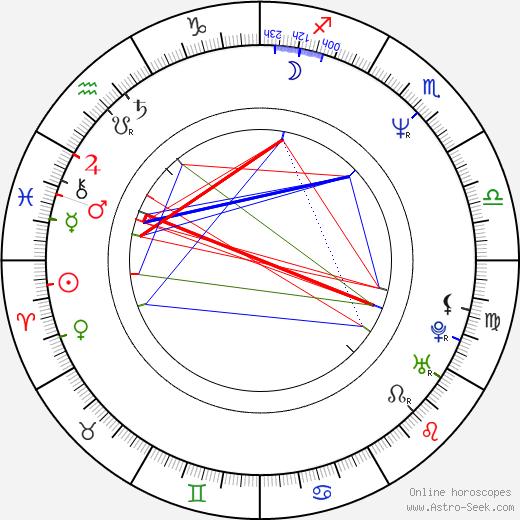 Kevin J. Anderson tema natale, oroscopo, Kevin J. Anderson oroscopi gratuiti, astrologia