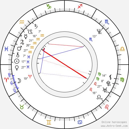 Leon birth chart, biography, wikipedia 2020, 2021
