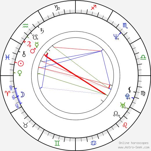 Leon birth chart, Leon astro natal horoscope, astrology