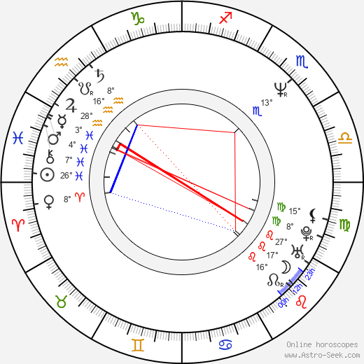 Mark Pellington birth chart, biography, wikipedia 2019, 2020