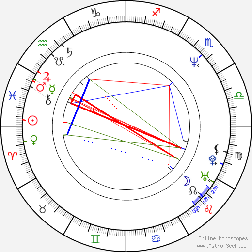 Mark Pellington astro natal birth chart, Mark Pellington horoscope, astrology