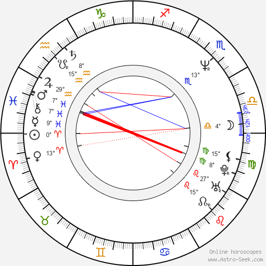 Matthew Broderick birth chart, biography, wikipedia 2020, 2021