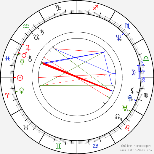 Matthew Broderick astro natal birth chart, Matthew Broderick horoscope, astrology