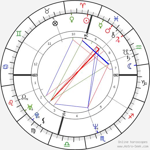 MC Hammer astro natal birth chart, MC Hammer horoscope, astrology