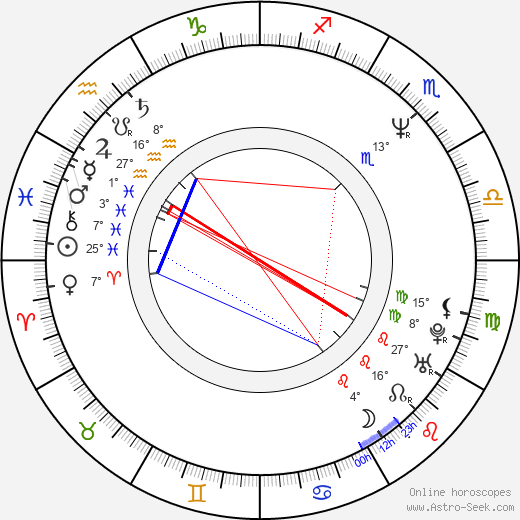 Patricia Echegoyen birth chart, biography, wikipedia 2019, 2020