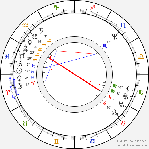 Pen-Ek Ratanaruang birth chart, biography, wikipedia 2019, 2020