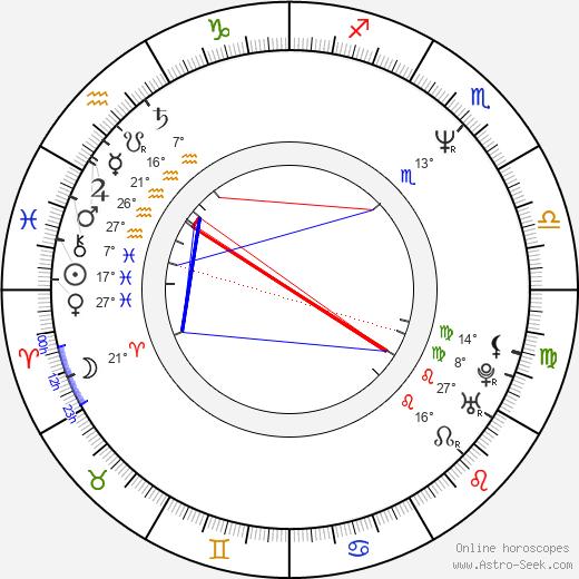 Robert Brian Wilson birth chart, biography, wikipedia 2020, 2021