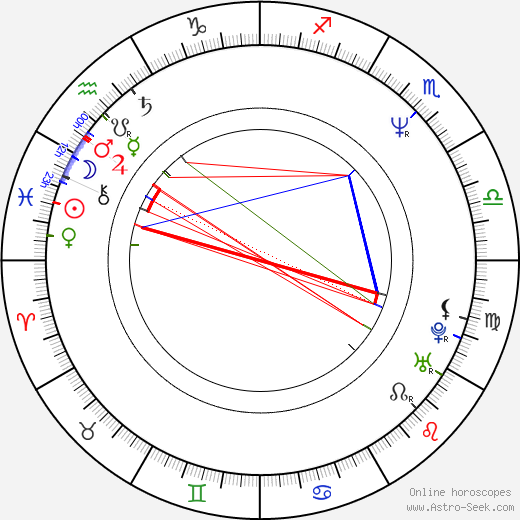Simon Abkarian birth chart, Simon Abkarian astro natal horoscope, astrology