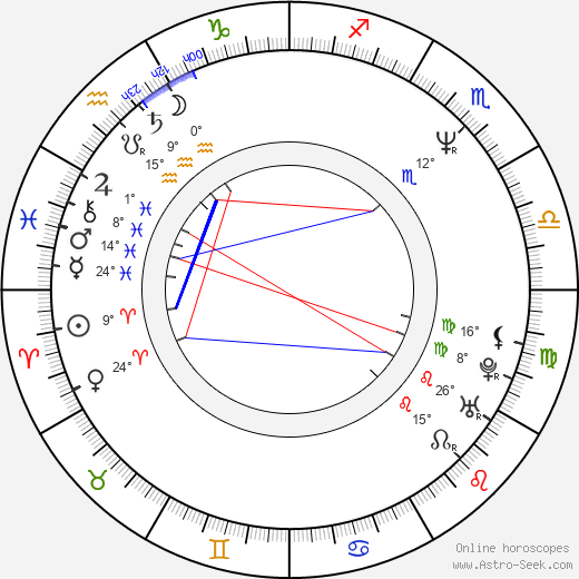 Stanley Burrell birth chart, biography, wikipedia 2020, 2021