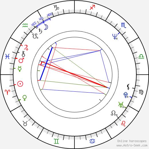 Stanley Burrell birth chart, Stanley Burrell astro natal horoscope, astrology