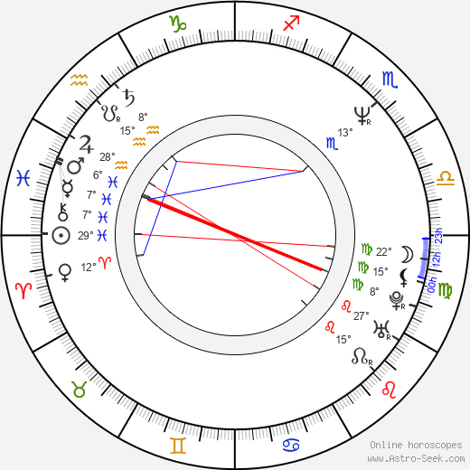 Stephen Sommers birth chart, biography, wikipedia 2019, 2020