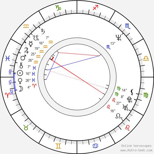 Taylor Dayne birth chart, biography, wikipedia 2020, 2021