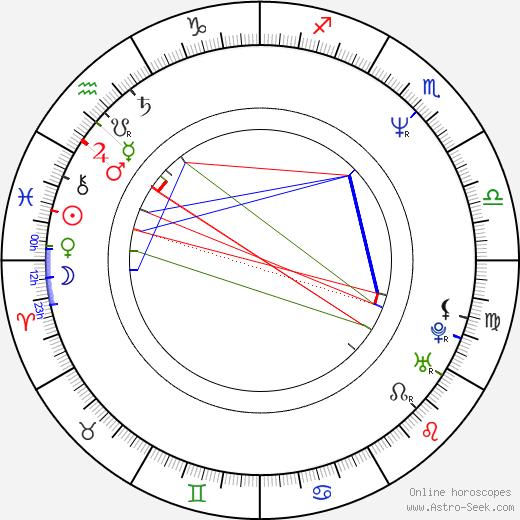 Taylor Dayne birth chart, Taylor Dayne astro natal horoscope, astrology