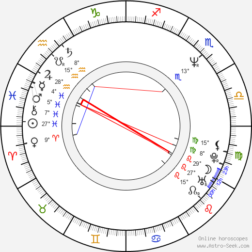 Thomas Ian Griffith birth chart, biography, wikipedia 2019, 2020