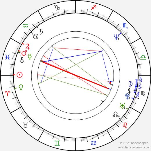 Wolfgang Lauenstein birth chart, Wolfgang Lauenstein astro natal horoscope, astrology