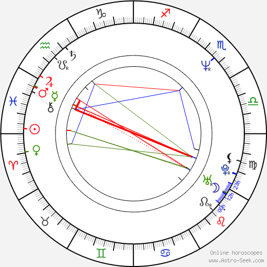 Wolfgang Seidenberg birth chart, Wolfgang Seidenberg astro natal horoscope, astrology