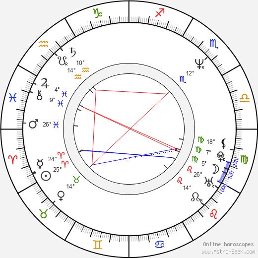 Alex Veadov birth chart, biography, wikipedia 2019, 2020