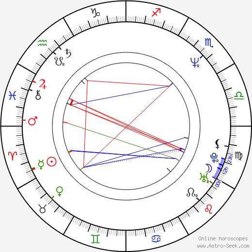 Alex Veadov astro natal birth chart, Alex Veadov horoscope, astrology