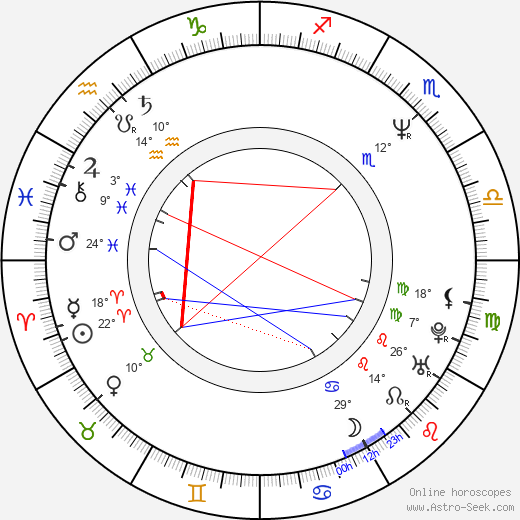 Brent Hinkley birth chart, biography, wikipedia 2019, 2020