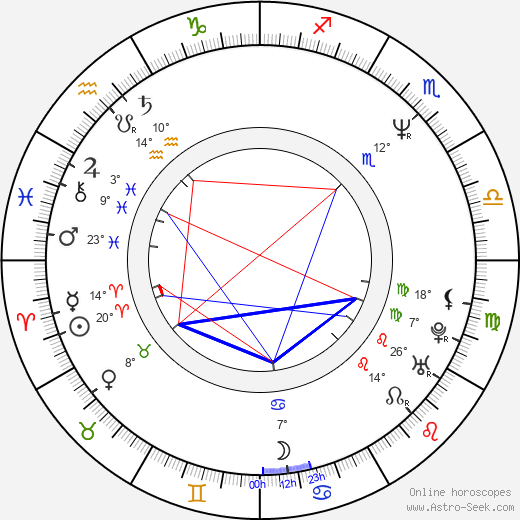 Brian Horiuchi birth chart, biography, wikipedia 2019, 2020