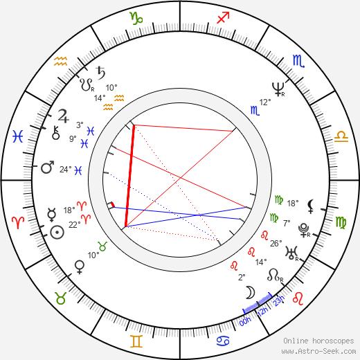 Diana Quijano birth chart, biography, wikipedia 2019, 2020