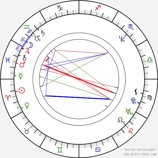 Eric Moreau birth chart, Eric Moreau astro natal horoscope, astrology